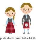 英國民間服裝男女蘇格蘭被子格子呢波蘭 34674436
