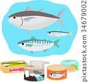 魚 罐裝的 罐頭製造 34679002