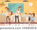 孩子 幫助 清潔 34680858