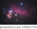 celestial, bodies, heavenly 34682249
