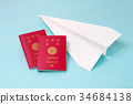 พับเครื่องบินกระดาษ,การเดินทาง,ท่องเที่ยว 34684138