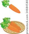 主編濾網 蔬菜 食品 34684580