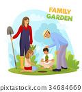 花園 家庭 家族 34684669