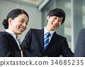 นักธุรกิจหน้าใหม่ 34685235