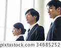 นักธุรกิจหน้าใหม่ 34685252