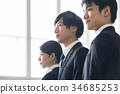 นักธุรกิจหน้าใหม่ 34685253