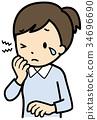 乾眼症 乾燥 疼痛 34696690