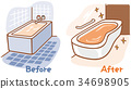 bath bathroom bath-room 34698905