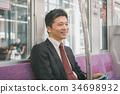 ความร่วมมือกับรถราง: Keio Electric Railway Co. , Ltd. 34698932
