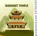 Buddhist Temple old 34704305