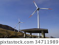 Eco-ecology Renewable energy wind power windmill 34711989