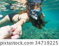 woman, snorkel, man 34719225