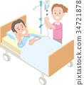 의료 간호사와 손을 올리는 남자 환자 34721878