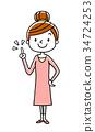若い女性:チェックポイント 34724253