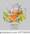 vanilla tea illustration 34729649