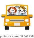 驾车 驾驶 开车 34740950