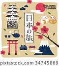 Japan travel elements 34745869