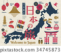 Traditional Japan travel map 34745873