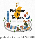 Welcome to Taiwan 34745908