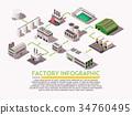Factory Isometric Infographics 34760495