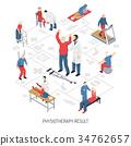 physiotherapy rehabilitation care 34762657