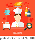 Restaurant Business In Hotel Decorative Icons Set 34766108