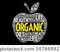 apple collage health 34766992