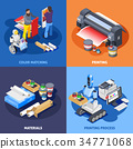 print, technology, printer 34771068