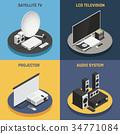 design, set, concept 34771084