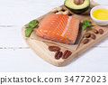 food, healthy, salmon 34772023
