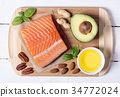 food, healthy, salmon 34772024