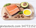food, healthy, salmon 34772152