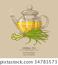 lemongrass, illustration, tea 34783573