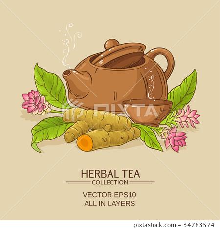 turmeric tea illustration 34783574