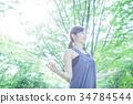 瑜伽普拉提健身女性運動 34784544