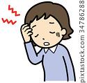 headache, pain, grief 34786288
