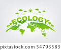 Ecology friendly concept and World environment 34793583