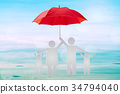 insurance to protection by umbrella 34794040