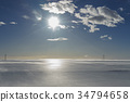 冰島 34794658