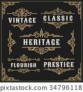 frame label retro 34796118