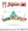Flat design, Welcome to Japan icons and landmarks 34798070