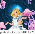 Alice Extremely Confused 34811971