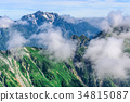 산악, 북 알프스, 키타알프스 34815087
