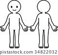 一個簡單的人體的變形的例證 34822032