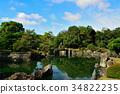 ปราสาทนิโจ,สวนญี่ปุ่่น,แหล่งน้ำ 34822235