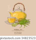 lemongrass tea illustration 34823523