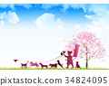 eleventh sign of the chinese zodiac, year of the dog, momotaro 34824095