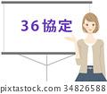 商業 商務 解釋 34826588