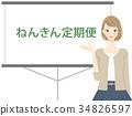 撫卹金 解釋 商業 34826597
