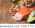 Healthy fats in nutrition. 34827701